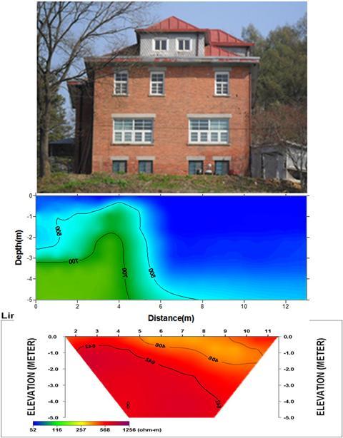 선교사 가옥의 위치(상)와 측선 L-2에 대한 탄성파속도(중) 및 전기비저항(하) 단면도