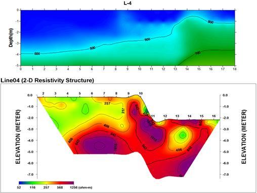 측선 L-4에 대한 탄성파속도(상) 및 전기비저항(하) 단면도