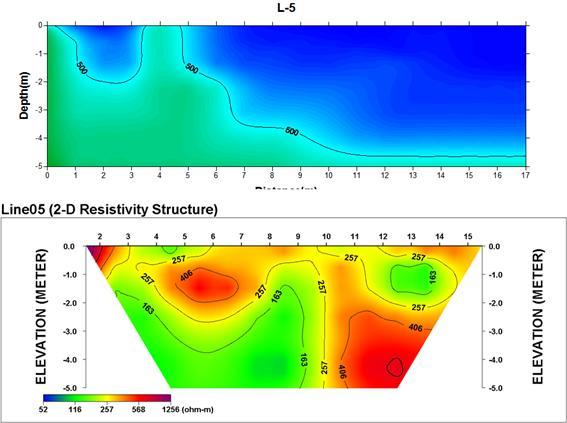 측선 L-5에 대한 탄성파속도(상) 및 전기비저항(하) 단면도